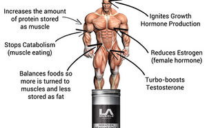 If you want to look muscular and get strong, read this!